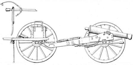 26 Civil War Weapons and Technology for kids ***