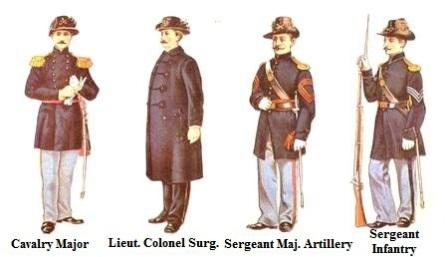 Civil War Uniforms: Union Soldiers