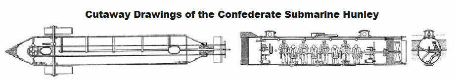 Cutaway Drawings of Confederate Submarine Hunley